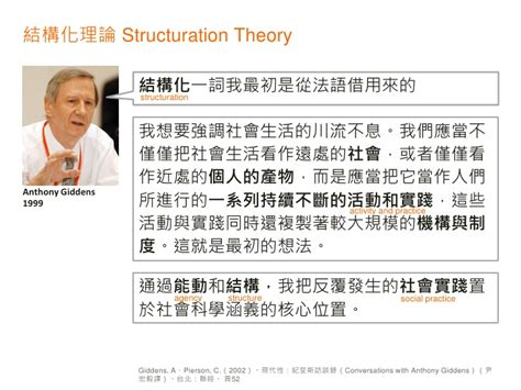 Structuration Theory in Organization Research