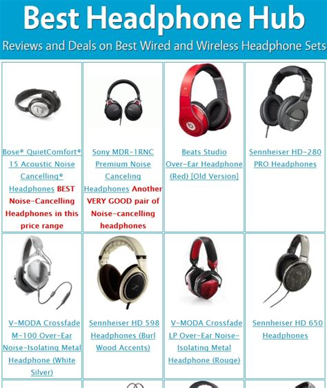 Bluetooth Earbuds: 10 BEST Wireless Earbuds Including